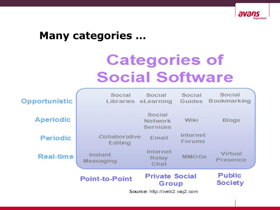 Many categories …
