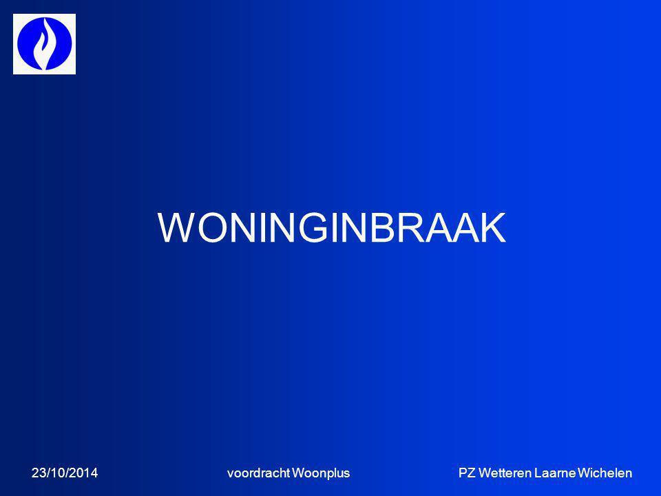 WONINGINBRAAK 23/10/2014 voordracht Woonplus PZ Wetteren Laarne Wichelen