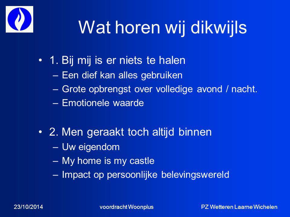 Wat horen wij dikwijls 23/10/2014 voordracht Woonplus PZ Wetteren Laarne Wichelen 1.