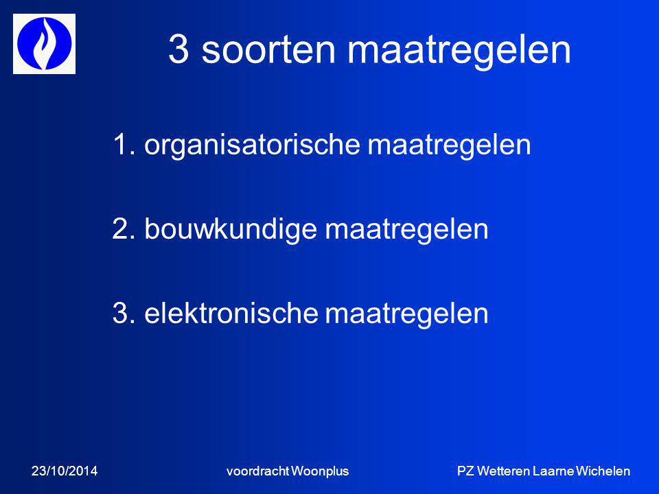 23/10/2014 voordracht Woonplus PZ Wetteren Laarne Wichelen 3 soorten maatregelen 1.