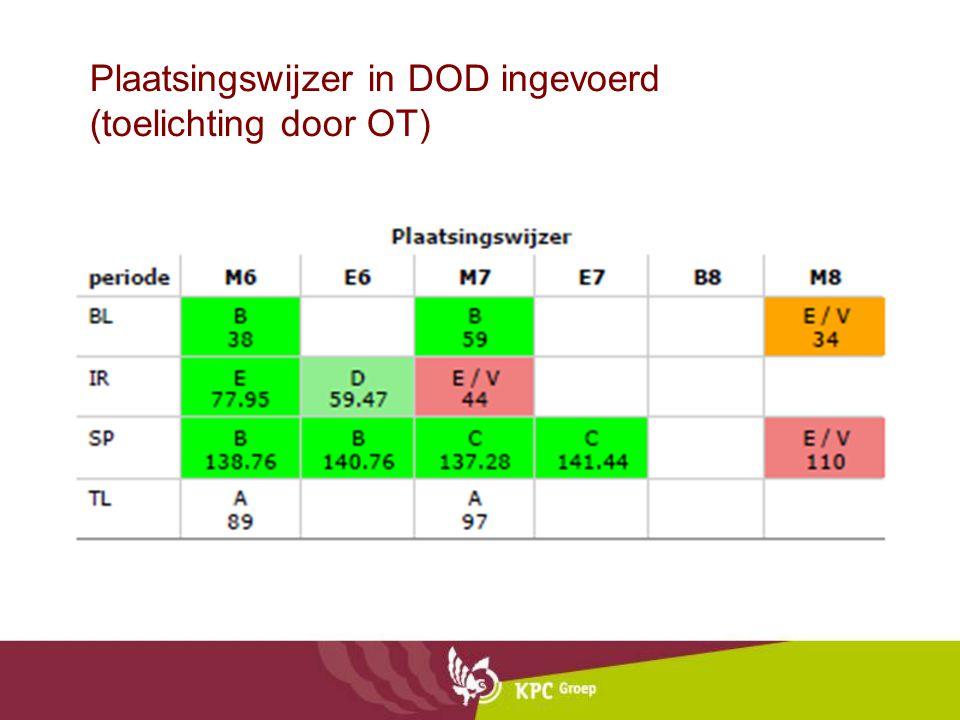Plaatsingswijzer in DOD ingevoerd (toelichting door OT)