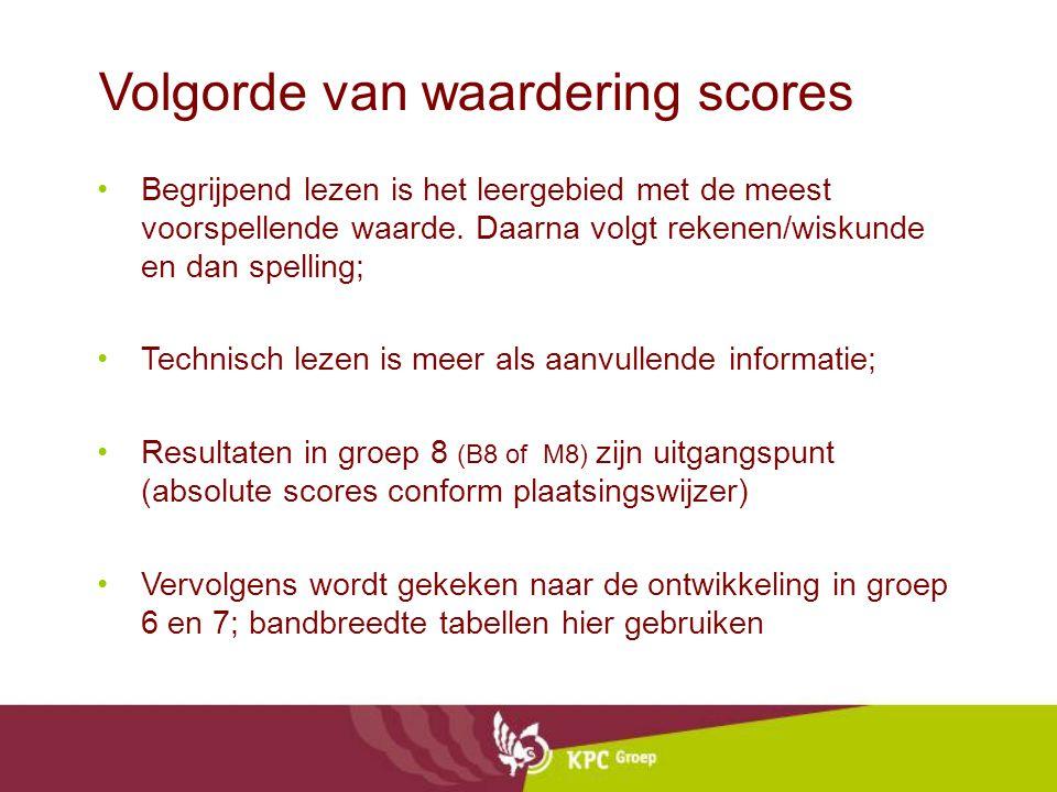 Volgorde van waardering scores Begrijpend lezen is het leergebied met de meest voorspellende waarde. Daarna volgt rekenen/wiskunde en dan spelling; Te