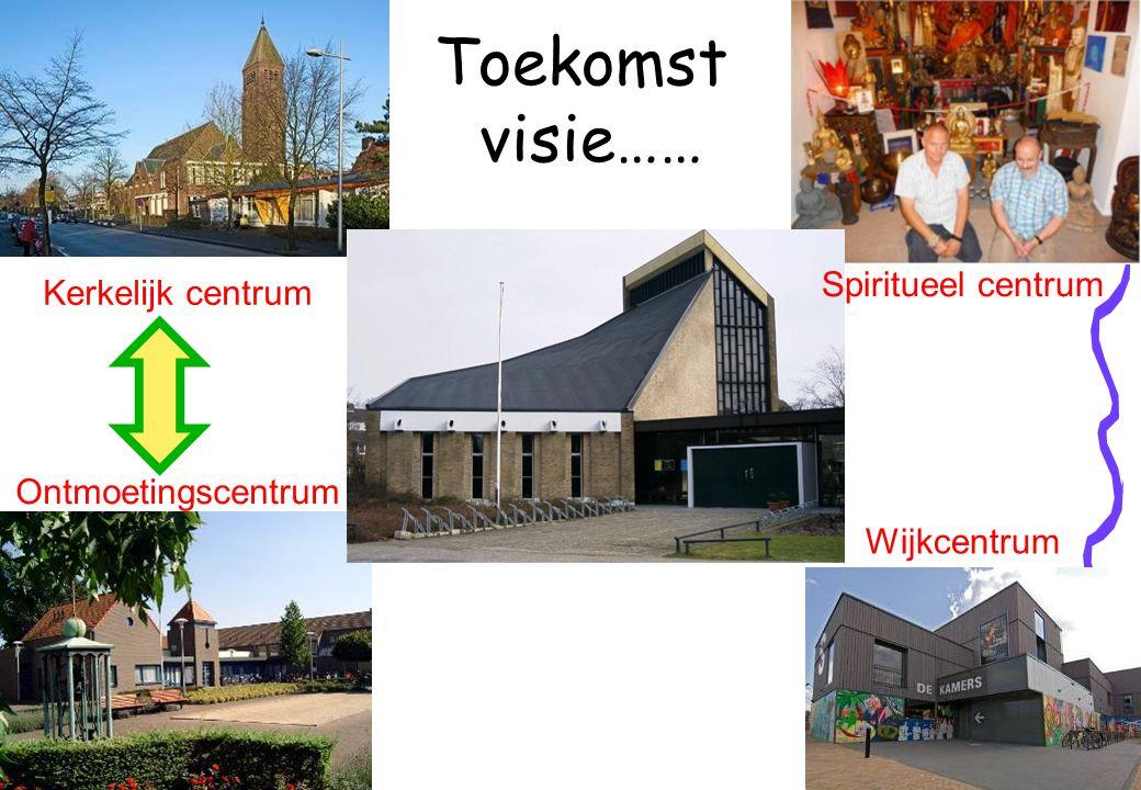 Kerkelijk centrum Ontmoetingscentrum Spiritueel centrum Wijkcentrum Toekomst visie……