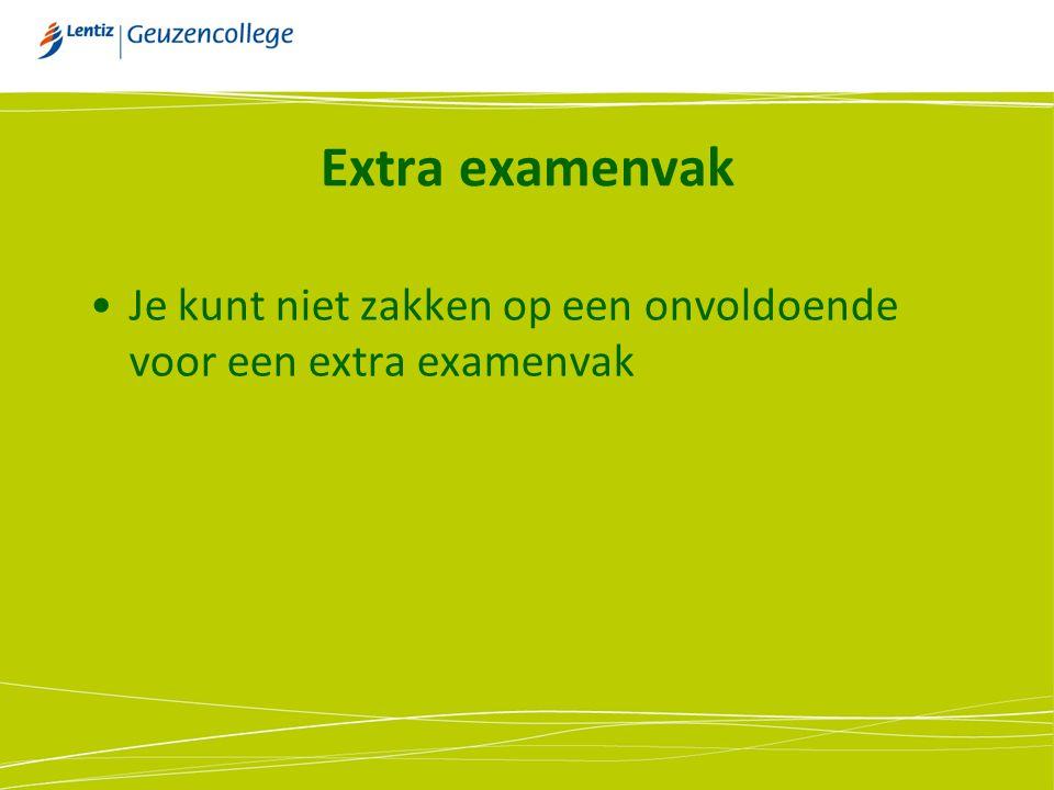 Extra examenvak Je kunt niet zakken op een onvoldoende voor een extra examenvak