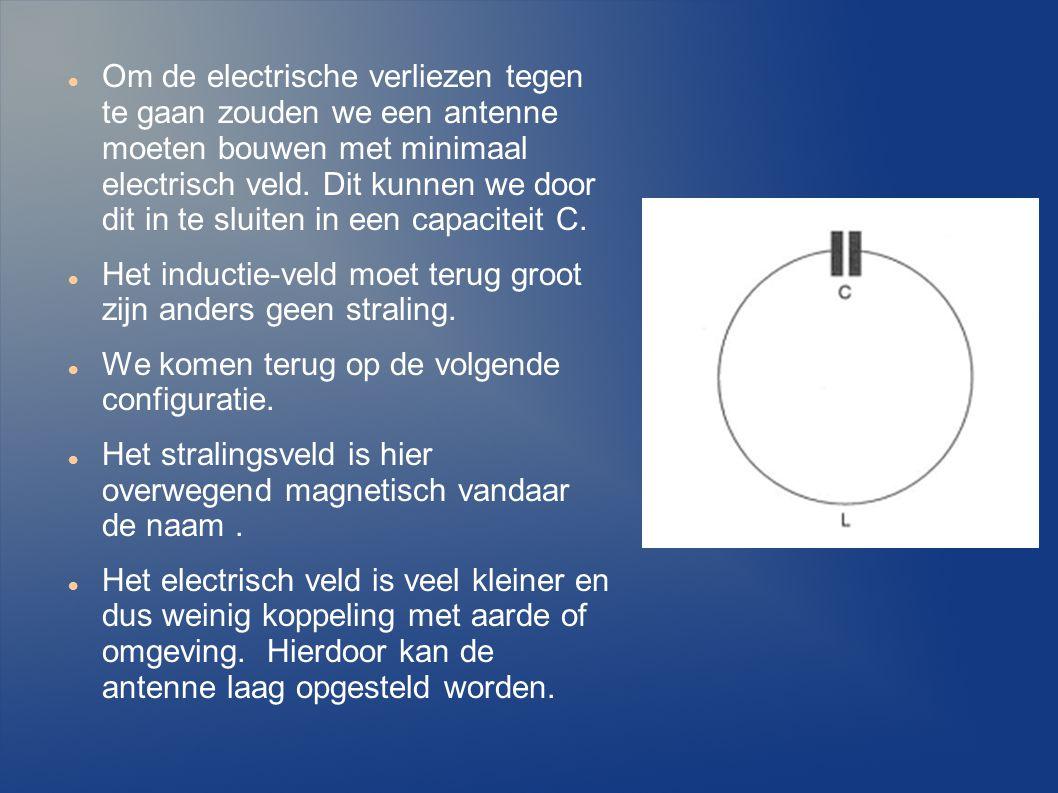 Om de electrische verliezen tegen te gaan zouden we een antenne moeten bouwen met minimaal electrisch veld.