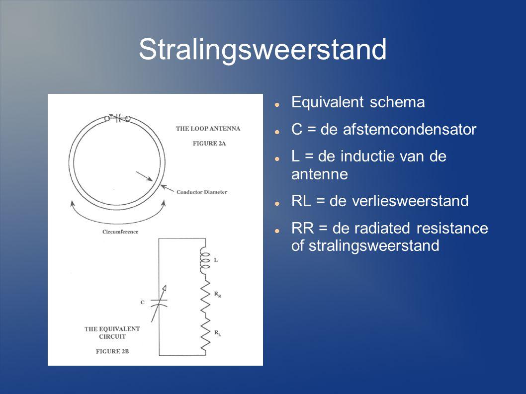 Stralingsweerstand Equivalent schema C = de afstemcondensator L = de inductie van de antenne RL = de verliesweerstand RR = de radiated resistance of stralingsweerstand