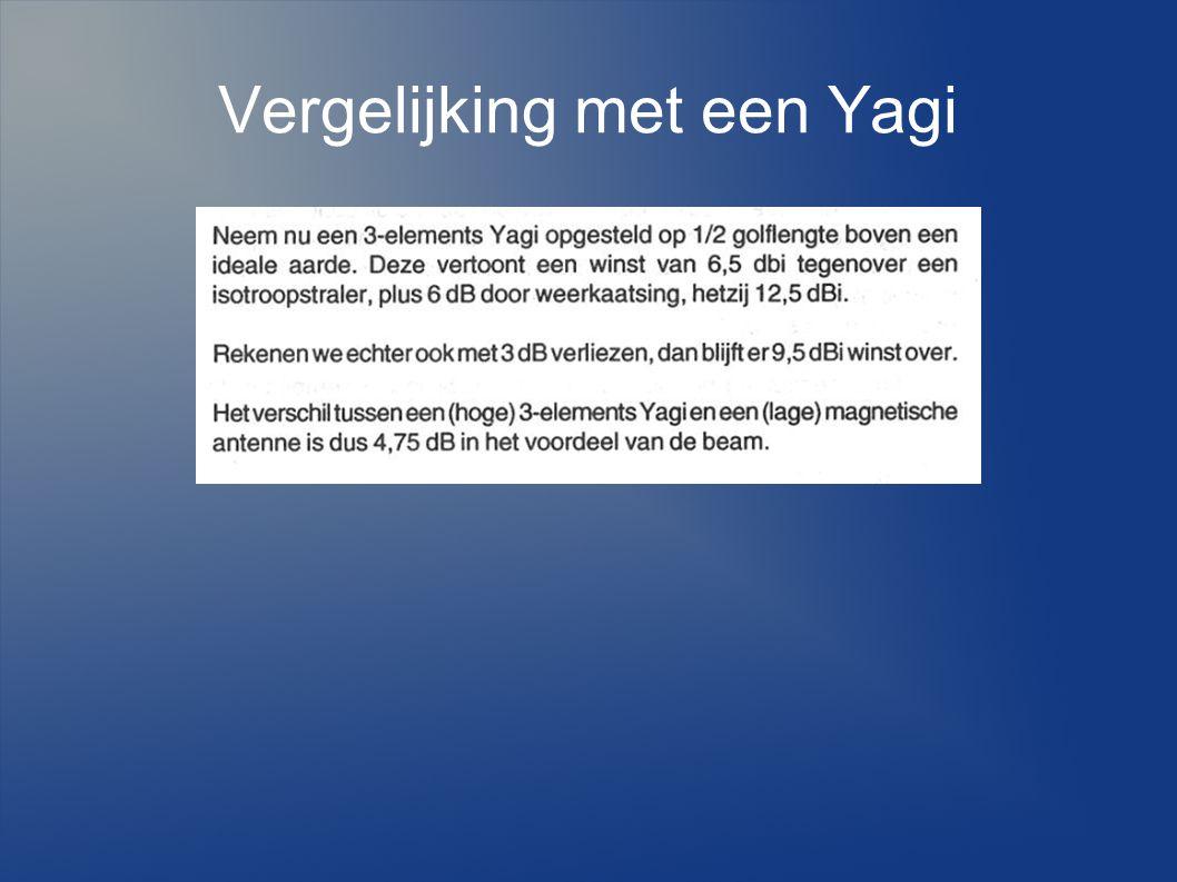 Vergelijking met een Yagi