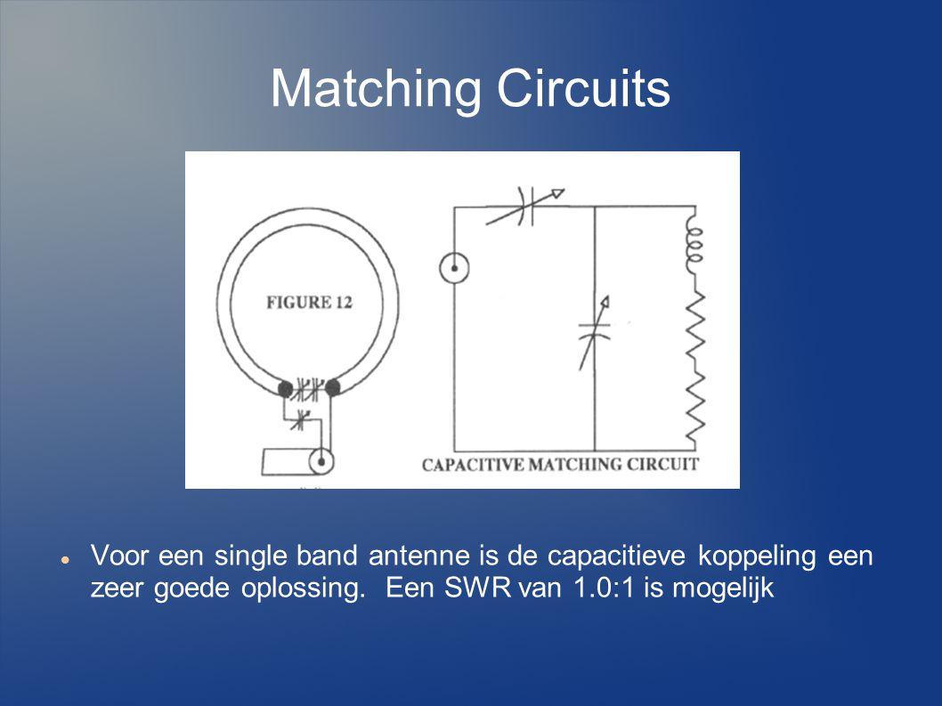 Matching Circuits Voor een single band antenne is de capacitieve koppeling een zeer goede oplossing.
