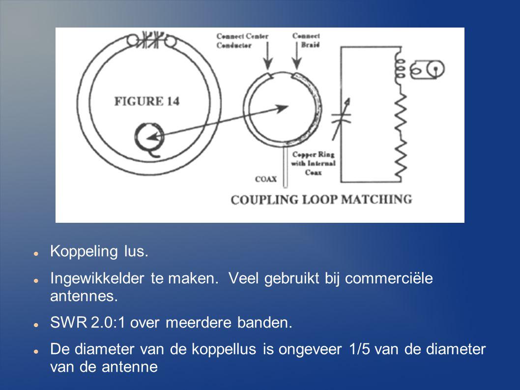 Koppeling lus.Ingewikkelder te maken. Veel gebruikt bij commerciële antennes.