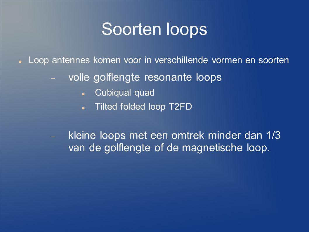 Soorten loops Loop antennes komen voor in verschillende vormen en soorten  volle golflengte resonante loops Cubiqual quad Tilted folded loop T2FD  kleine loops met een omtrek minder dan 1/3 van de golflengte of de magnetische loop.