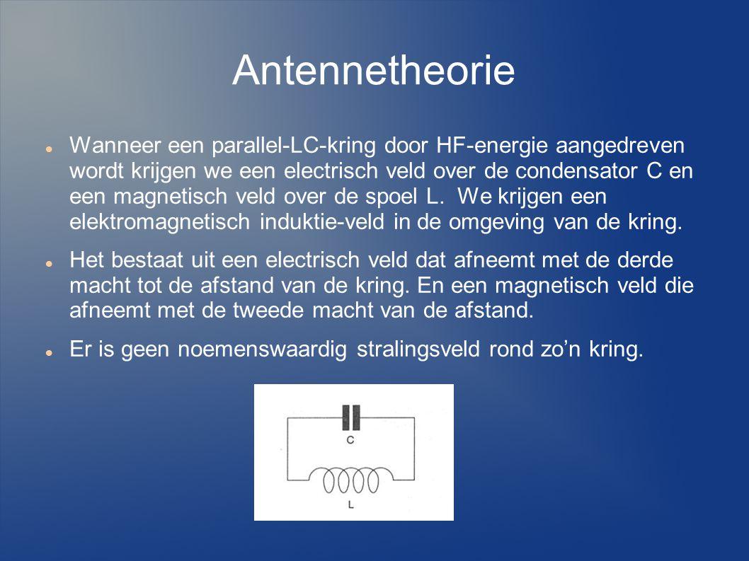 Antennetheorie Wanneer een parallel-LC-kring door HF-energie aangedreven wordt krijgen we een electrisch veld over de condensator C en een magnetisch veld over de spoel L.