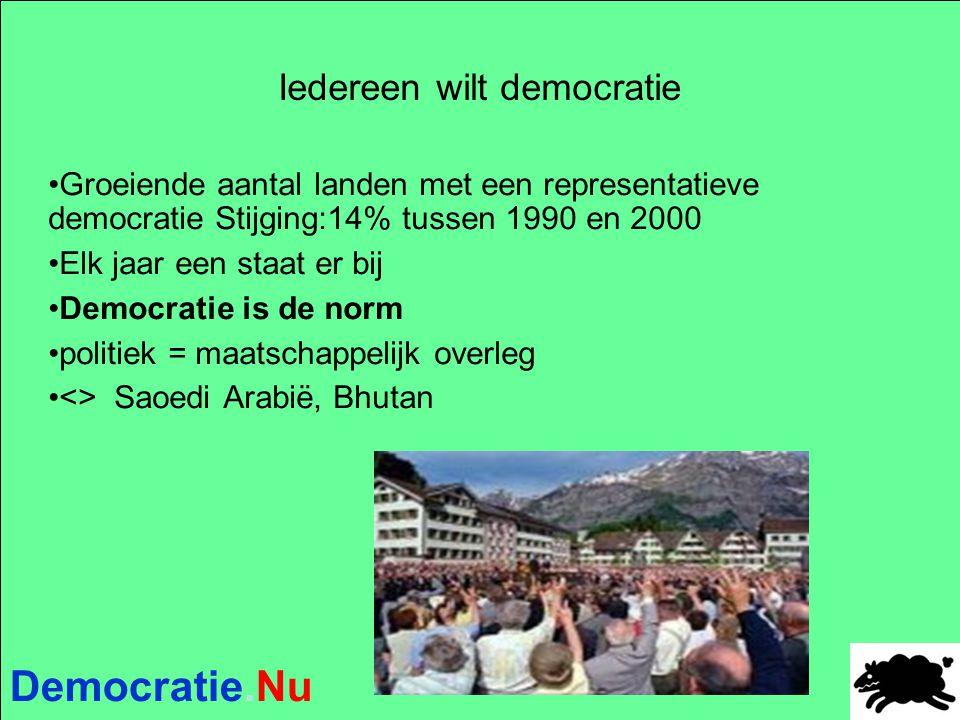 Democratie.Nu Iedereen wilt democratie Groeiende aantal landen met een representatieve democratie Stijging:14% tussen 1990 en 2000 Elk jaar een staat