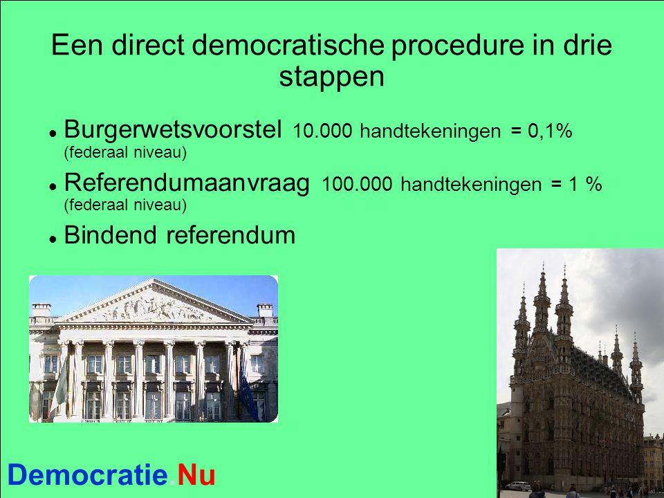 Democratie.Nu Een direct democratische procedure in drie stappen Burgerwetsvoorstel 10.000 handtekeningen = 0,1% (federaal niveau) Referendumaanvraag