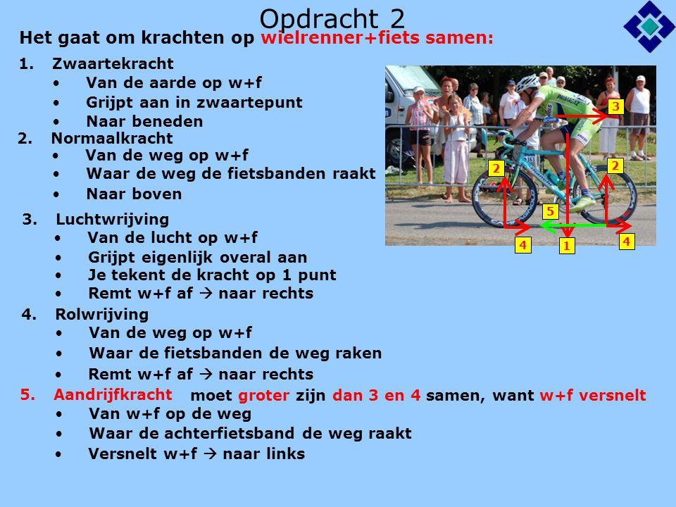 Opdracht 2 Het gaat om krachten op wielrenner+fiets samen: 1.Zwaartekracht 3.Luchtwrijving 5.Aandrijfkracht 1 4.Rolwrijving Grijpt aan in zwaartepunt Naar beneden Van de aarde op w+f Van de lucht op w+f Grijpt eigenlijk overal aan Je tekent de kracht op 1 punt Remt w+f af  naar rechts Van de weg op w+f Waar de fietsbanden de weg raken Remt w+f af  naar rechts 2.Normaalkracht Van de weg op w+f Waar de weg de fietsbanden raakt 2 2 Naar boven 3 4 4 Van w+f op de weg Waar de achterfietsband de weg raakt Versnelt w+f  naar links 5 moet groter zijn dan 3 en 4 samen, want w+f versnelt