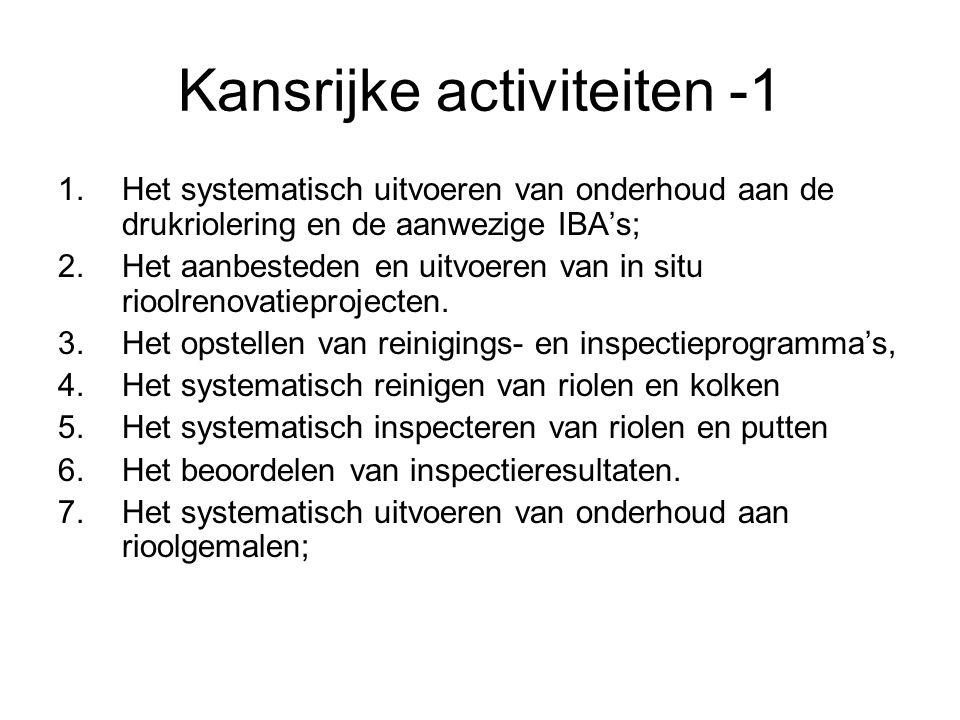 Kansrijke activiteiten -1 1.Het systematisch uitvoeren van onderhoud aan de drukriolering en de aanwezige IBA's; 2.Het aanbesteden en uitvoeren van in situ rioolrenovatieprojecten.