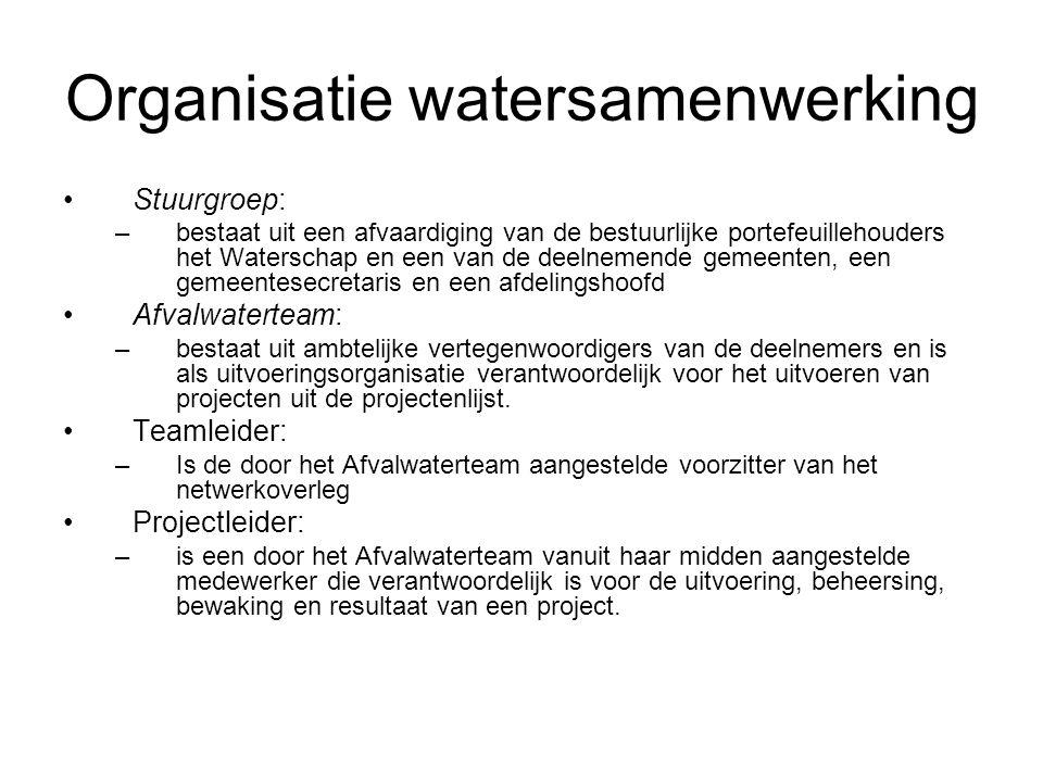 Organisatie watersamenwerking Stuurgroep: –bestaat uit een afvaardiging van de bestuurlijke portefeuillehouders het Waterschap en een van de deelnemen
