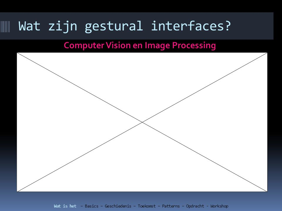 Wat zijn gestural interfaces.