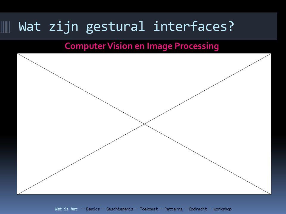 Geschiedenis gestural interfaces 2002: AutomotiveGesture Interface Wat is het – Basics – Geschiedenis – Toekomst – Patterns – Opdracht - Workshop