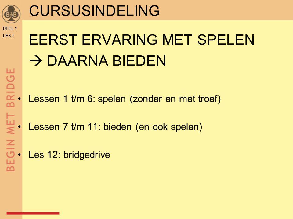 DEEL 1 LES 1 OEFENING 3 Z = LEIDER  Wie is de DUMMY .