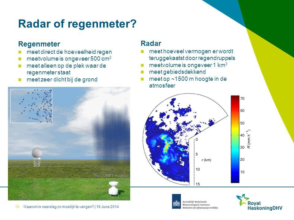 Waarom is neerslag zo moeilijk te vangen? | 19 June 2014 Radar of regenmeter? Regenmeter meet direct de hoeveelheid regen meetvolume is ongeveer 500 c