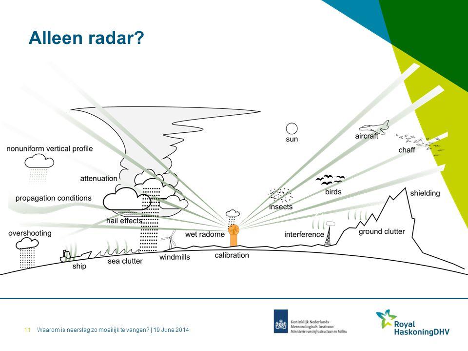 Waarom is neerslag zo moeilijk te vangen?   19 June 2014 Alleen radar? 11