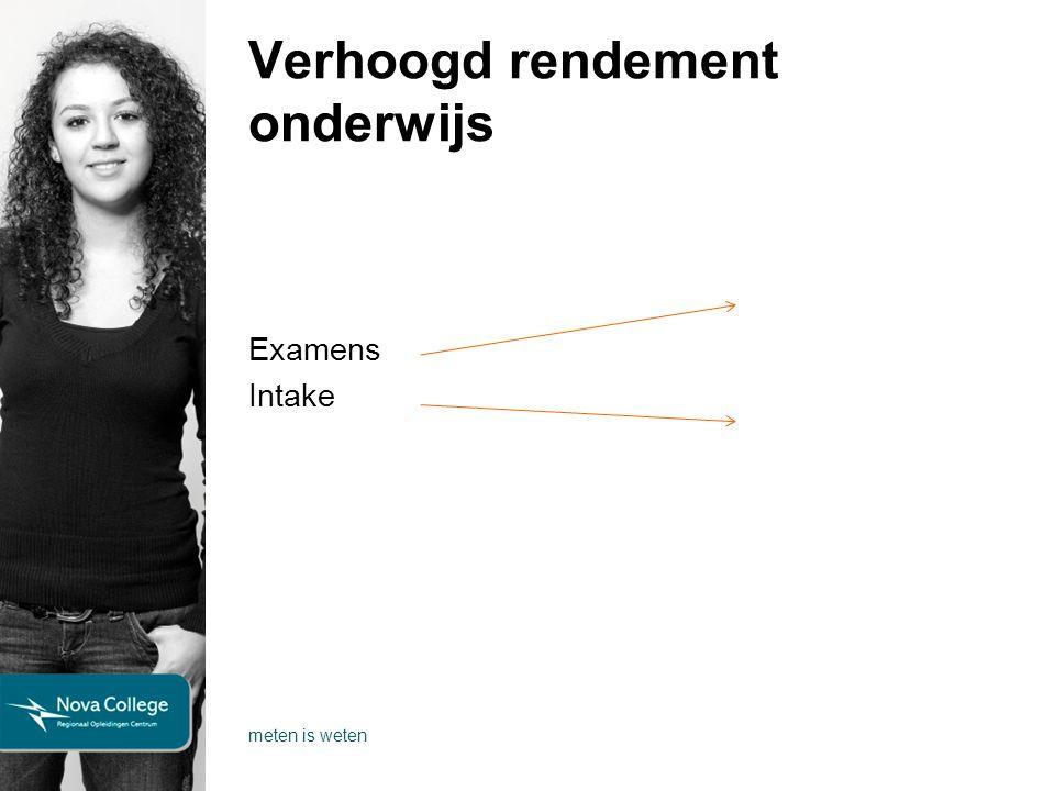 Verhoogd rendement onderwijs Examens Intake meten is weten
