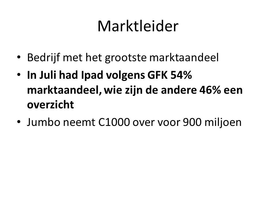 Marktleider Bedrijf met het grootste marktaandeel In Juli had Ipad volgens GFK 54% marktaandeel, wie zijn de andere 46% een overzicht Jumbo neemt C1000 over voor 900 miljoen