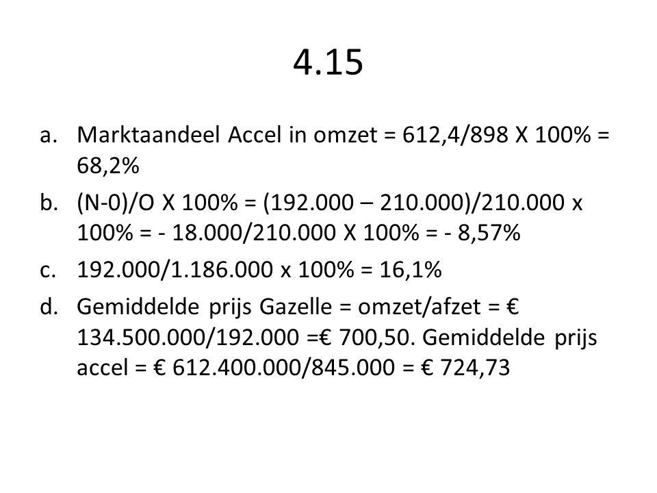 4.15 a.Marktaandeel Accel in omzet = 612,4/898 X 100% = 68,2% b.(N-0)/O X 100% = (192.000 – 210.000)/210.000 x 100% = - 18.000/210.000 X 100% = - 8,57% c.192.000/1.186.000 x 100% = 16,1% d.Gemiddelde prijs Gazelle = omzet/afzet = € 134.500.000/192.000 =€ 700,50.