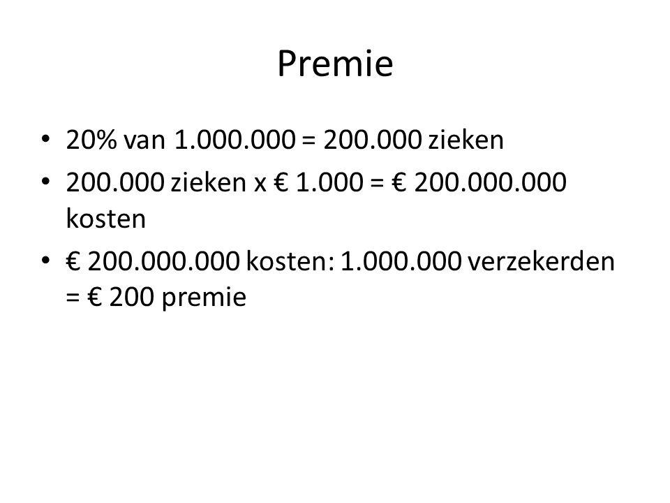 Premie 20% van 1.000.000 = 200.000 zieken 200.000 zieken x € 1.000 = € 200.000.000 kosten € 200.000.000 kosten: 1.000.000 verzekerden = € 200 premie