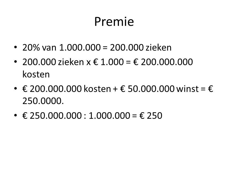 Premie 20% van 1.000.000 = 200.000 zieken 200.000 zieken x € 1.000 = € 200.000.000 kosten € 200.000.000 kosten + € 50.000.000 winst = € 250.0000.