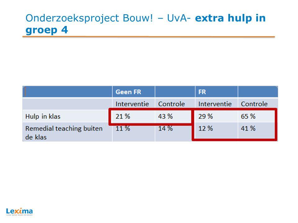 Onderzoeksproject Bouw.– UvA- conclusie  Bouw.