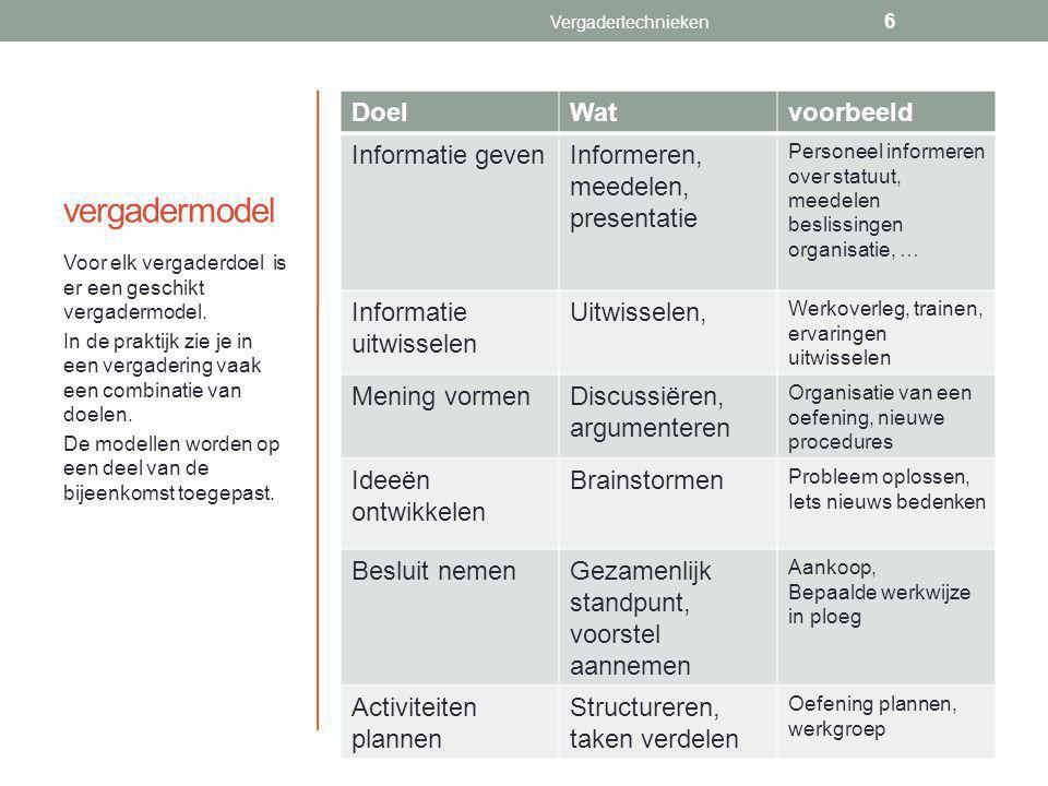 vergadermodel DoelWatvoorbeeld Informatie gevenInformeren, meedelen, presentatie Personeel informeren over statuut, meedelen beslissingen organisatie,