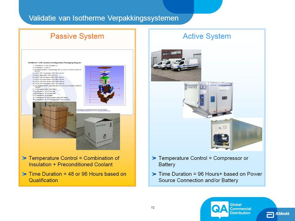 Validatie van Isotherme Verpakkingssystemen 10