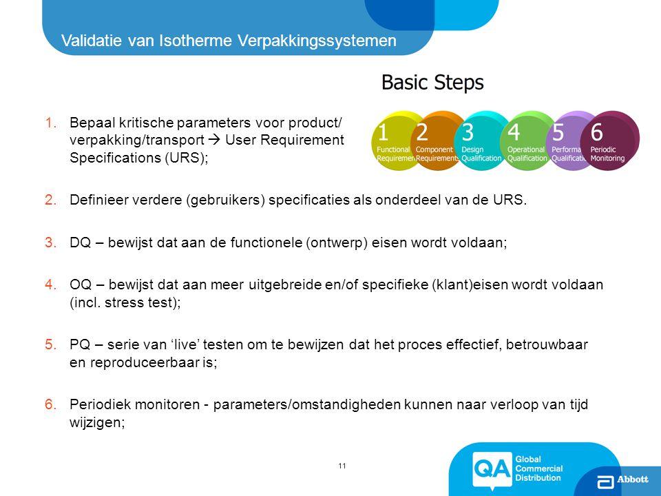 Validatie van Isotherme Verpakkingssystemen 11 1.Bepaal kritische parameters voor product/ verpakking/transport  User Requirement Specifications (URS