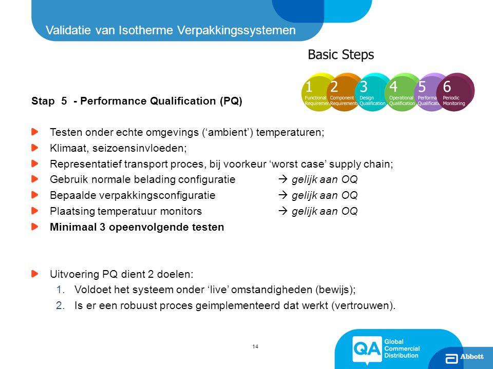 14 Validatie van Isotherme Verpakkingssystemen 14 Stap 5 - Performance Qualification (PQ) Testen onder echte omgevings ('ambient') temperaturen; Klima