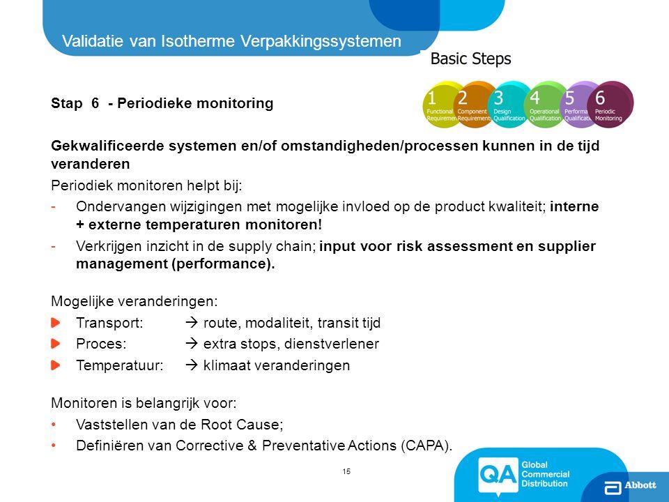 15 Validatie van Isotherme Verpakkingssystemen 15 Stap 6 - Periodieke monitoring Gekwalificeerde systemen en/of omstandigheden/processen kunnen in de