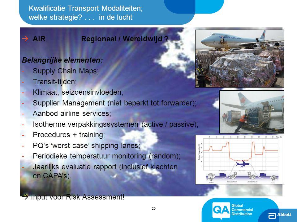 Kwalificatie Transport Modaliteiten; welke strategie?... in de lucht 20  AIR Regionaal / Wereldwijd ? Belangrijke elementen: -Supply Chain Maps; -Tra