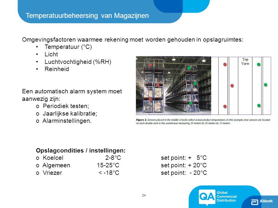 24 Temperatuurbeheersing van Magazijnen 24 Omgevingsfactoren waarmee rekening moet worden gehouden in opslagruimtes: Temperatuur (°C) Licht Luchtvocht