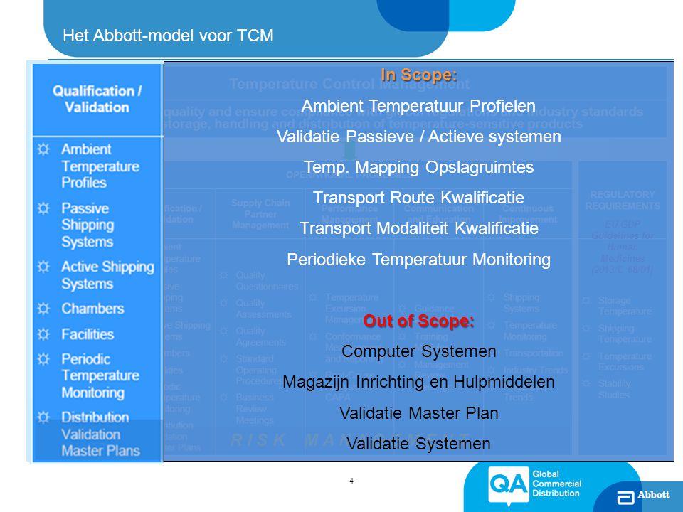 15 Validatie van Isotherme Verpakkingssystemen 15 Stap 6 - Periodieke monitoring Gekwalificeerde systemen en/of omstandigheden/processen kunnen in de tijd veranderen Periodiek monitoren helpt bij: -Ondervangen wijzigingen met mogelijke invloed op de product kwaliteit; interne + externe temperaturen monitoren.