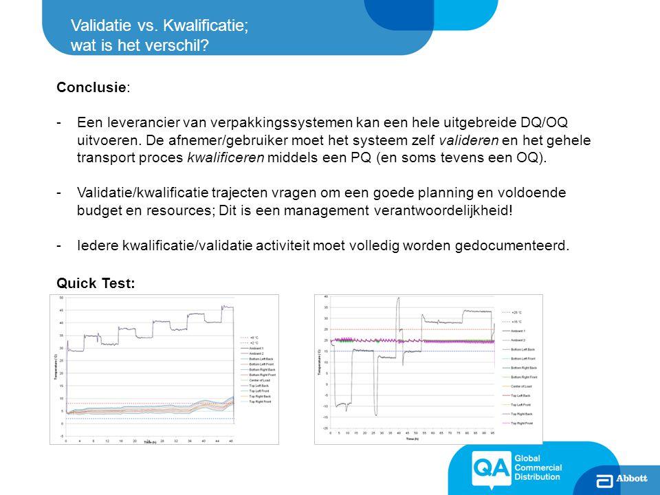 Conclusie: -Een leverancier van verpakkingssystemen kan een hele uitgebreide DQ/OQ uitvoeren. De afnemer/gebruiker moet het systeem zelf valideren en