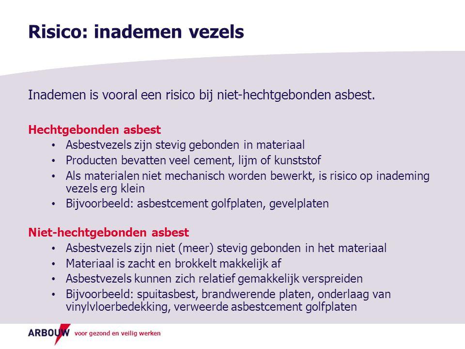voor gezond en veilig werken Risico: inademen vezels Inademen is vooral een risico bij niet-hechtgebonden asbest.