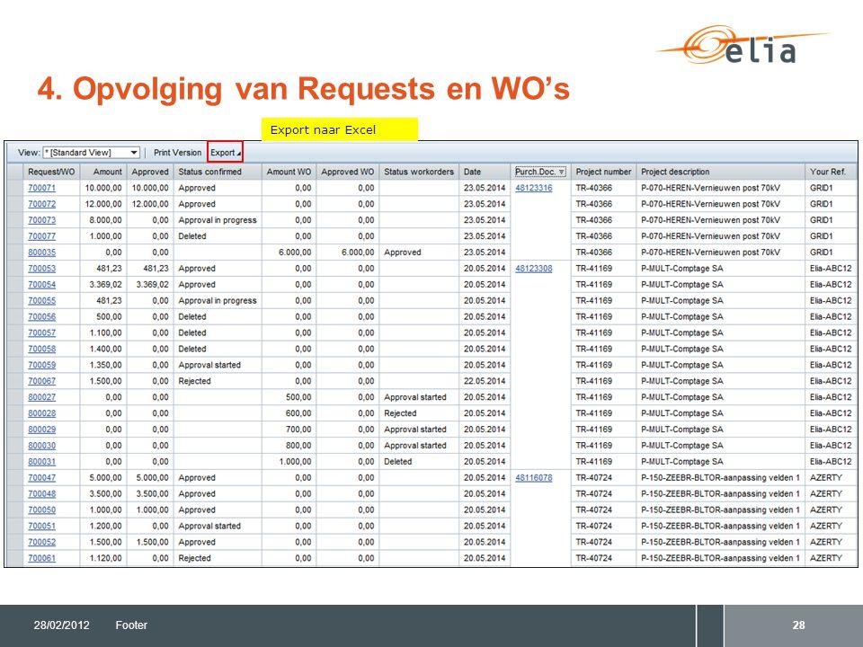 4. Opvolging van Requests en WO's 28/02/2012Footer28 Export naar Excel