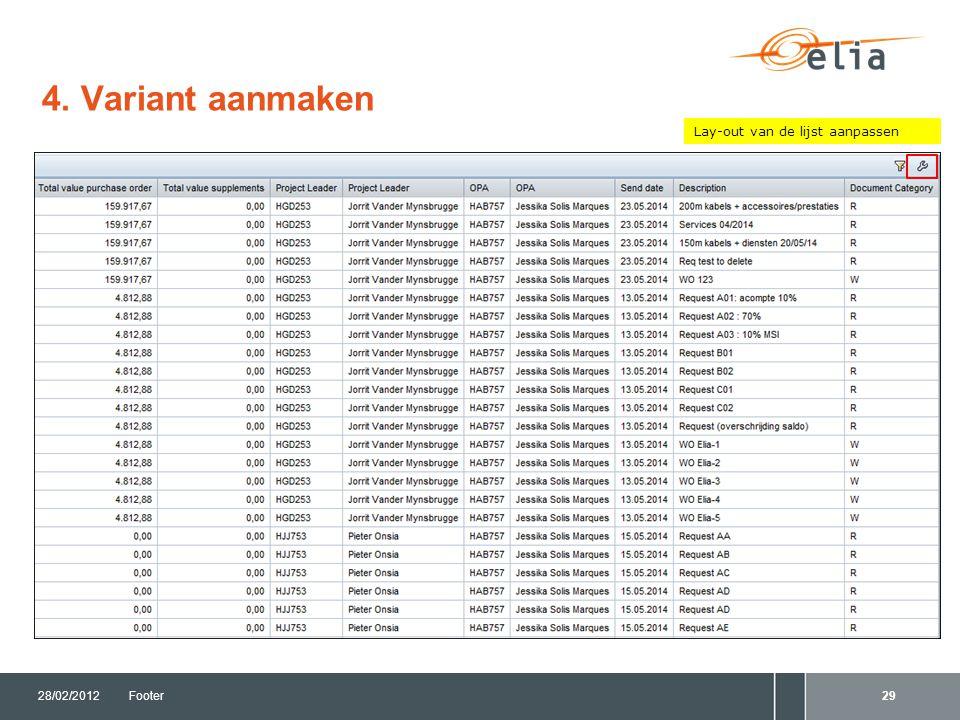 4. Variant aanmaken 28/02/2012Footer29 Lay-out van de lijst aanpassen