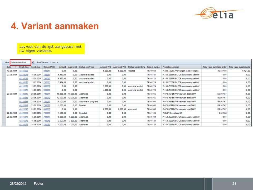 4. Variant aanmaken 28/02/2012Footer31 Lay-out van de lijst aangepast met uw eigen variante.