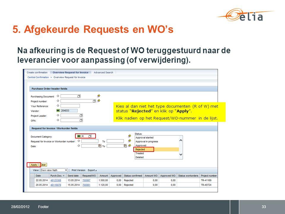 Na afkeuring is de Request of WO teruggestuurd naar de leverancier voor aanpassing (of verwijdering).