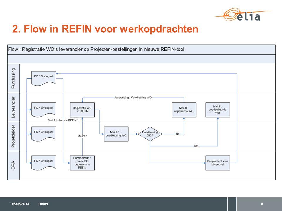 2. Flow in REFIN voor werkopdrachten 16/06/2014Footer8
