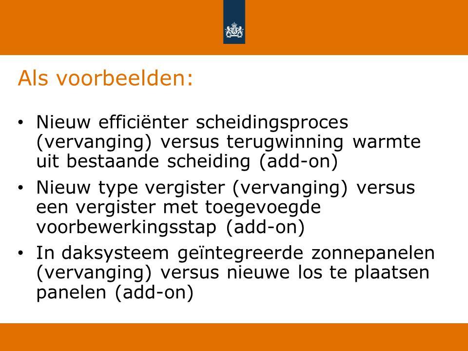 Als voorbeelden: Nieuw efficiënter scheidingsproces (vervanging) versus terugwinning warmte uit bestaande scheiding (add-on) Nieuw type vergister (ver