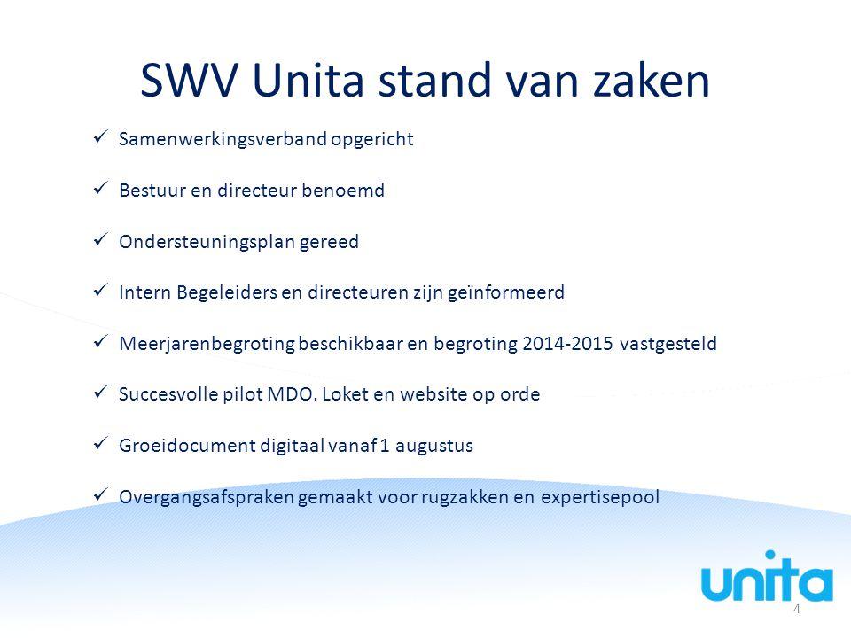 SWV Unita stand van zaken Samenwerkingsverband opgericht Bestuur en directeur benoemd Ondersteuningsplan gereed Intern Begeleiders en directeuren zijn geïnformeerd Meerjarenbegroting beschikbaar en begroting 2014-2015 vastgesteld Succesvolle pilot MDO.
