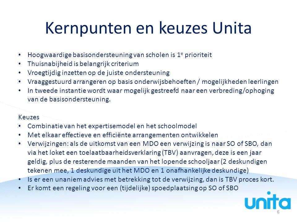 Kernpunten en keuzes Unita Hoogwaardige basisondersteuning van scholen is 1 e prioriteit Thuisnabijheid is belangrijk criterium Vroegtijdig inzetten o