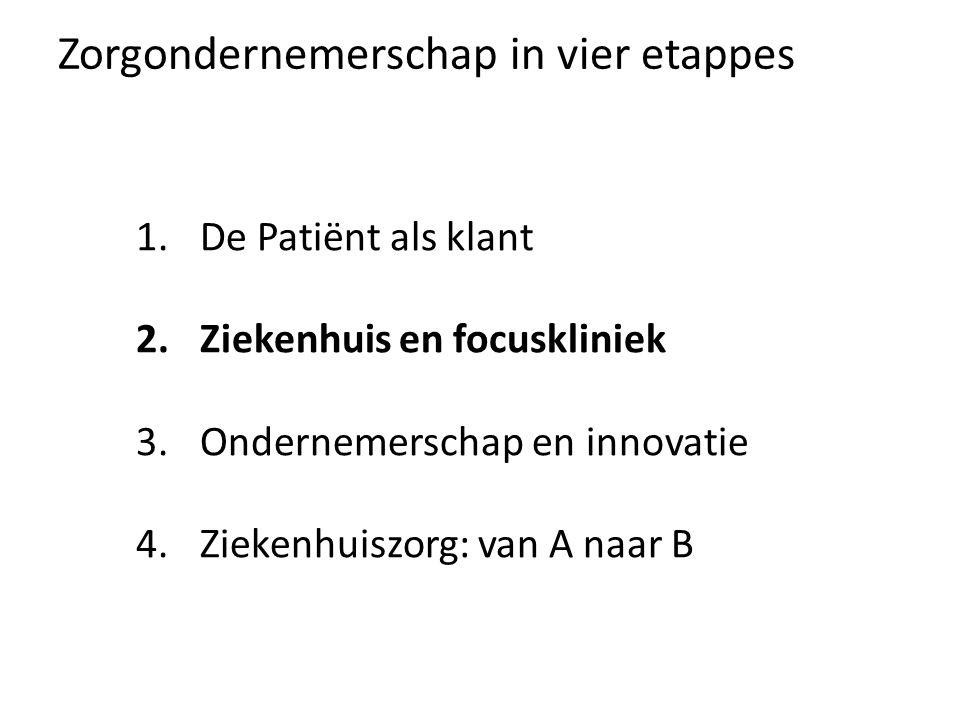 Zorgondernemerschap in vier etappes 1.De Patiënt als klant 2.Ziekenhuis en focuskliniek 3.Ondernemerschap en innovatie 4.Ziekenhuiszorg: van A naar B